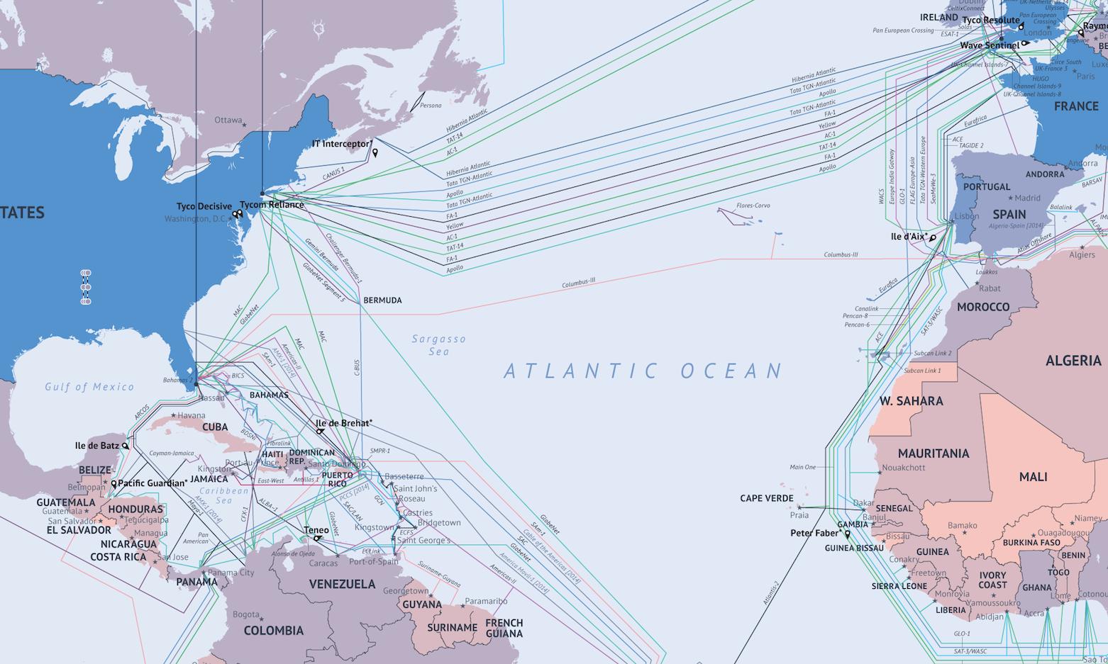 схема подключения кабелей на судне
