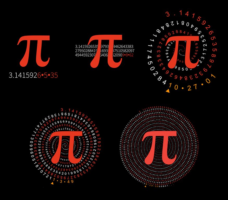 pi 10 century hence By the start of the 20th century, about 500 digits of pi were known today, thanks to computers, we now know more than the first 10 trillion digits of pi (hence.