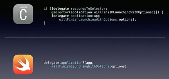 История языков программирования: от Objective C к Swift