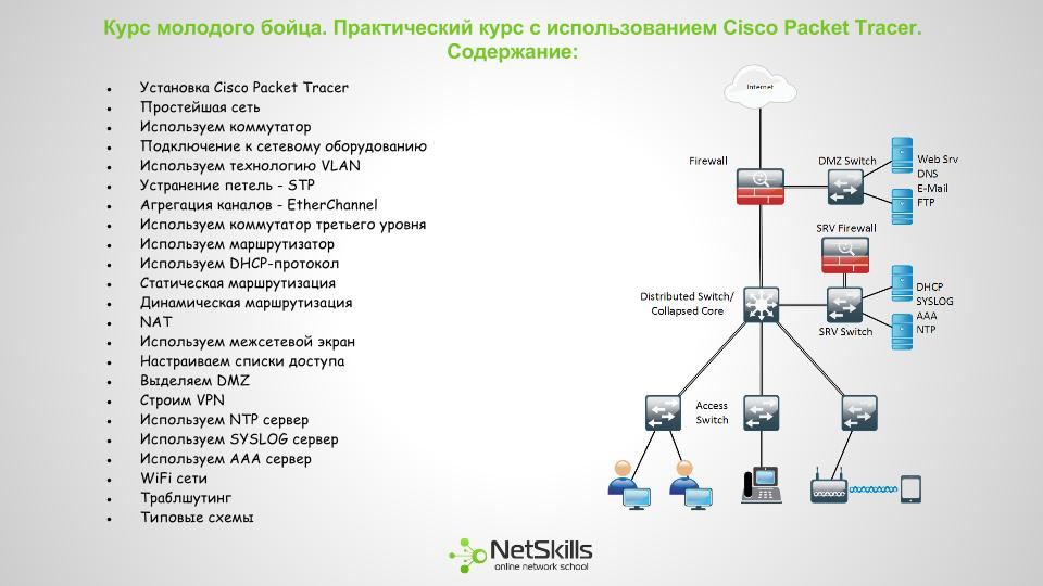 Cisco packet tracer руководство