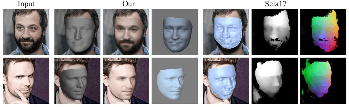 Результаты 3D реконструкции в сравнении с методом Sela