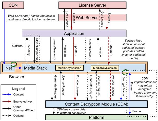 Сборник разъяснений требований стандартов системы