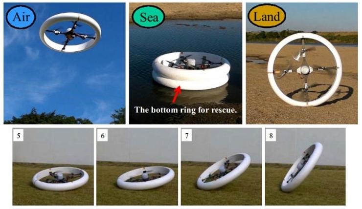 Универсальный квадрокоптер с Kinect на борту: летать умеет, в воде не тонет, по земле катится