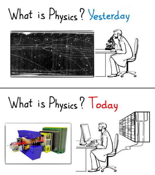 Открытия учёных вчера и сегодня
