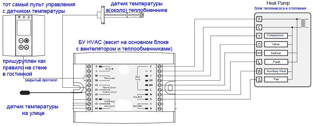 Дренажный насос электрическая схема фото 338