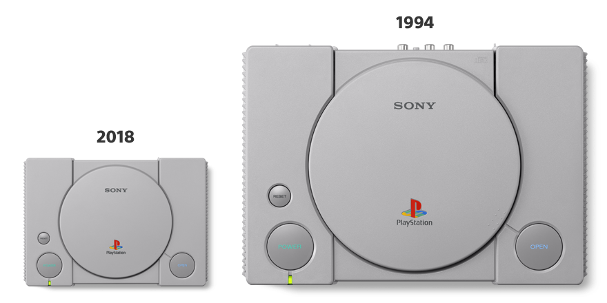 In the footsteps of Nintendo: Sony launches PlayStation Classic in December