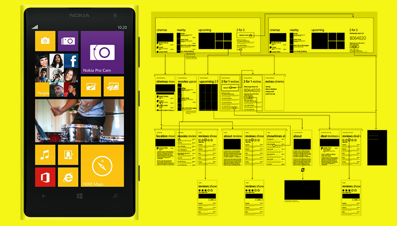 Дизайн-линч: проектирование приложений для WP с экспертом Дэйвом Кроуфордом