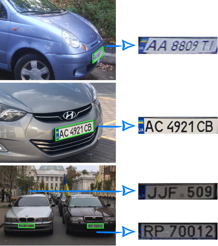 Пример нормализации номерных знаков