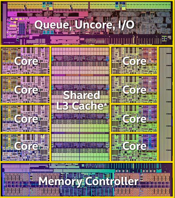 Intel представила свой первый 8-ядерный процессор для настольных компьютеров