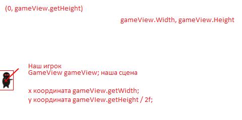 приложение для создания игр на андроид - …