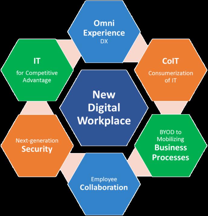 Digital Workspace, часть 1: Citrix