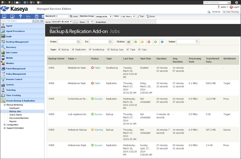 Рис. 4 Следите за статистикой Veeam job'ов с помощью Backup Jobs view.
