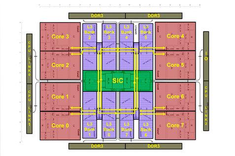 В производство запущена опытная партия процессоров Эльбрус-8С