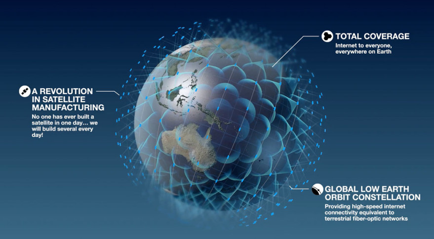ФСБ будет выдавать разрешения на спутниковую связь в России