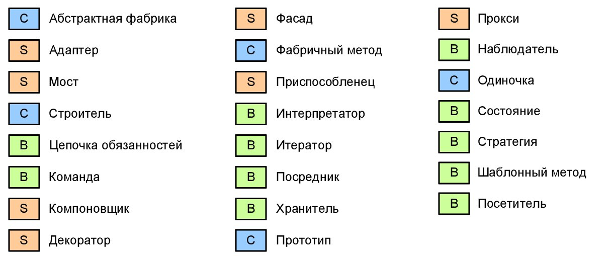 Gang Of 4 Design Patterns Pdf