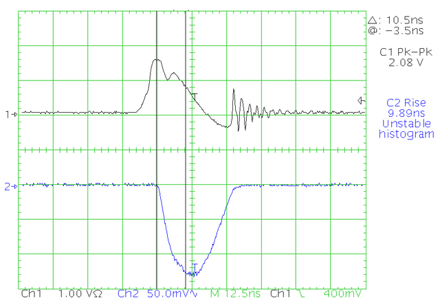 Laser-Signal