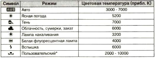 Люстры каскадные купить в интернет-магазине marketsvetaru
