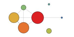 Кластер схема социальной сети
