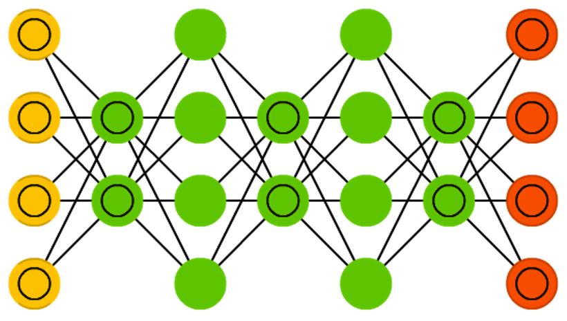 Зоопарк архитектур нейронных сетей (часть 1)