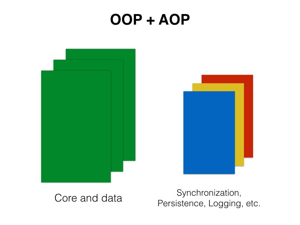 oop and aop