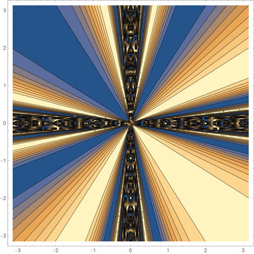 Top-100-sines-of-Wolfram-Alpha_10.png