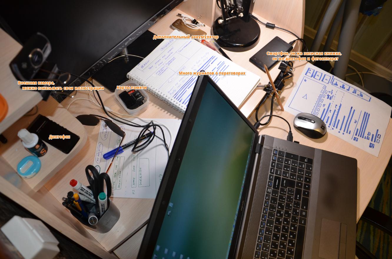 Робочий стіл: диктофон, друга камера, рукописні замітки в зошитах і на листочках, багато ручок і олівців