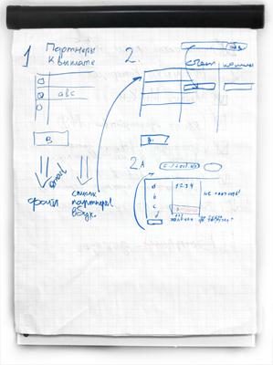 Прототип на флип-чарте