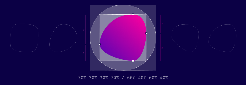 CSS: interesting border-radius