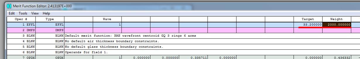 Пример расчета однолинзового объектива в Zemax / Хабр
