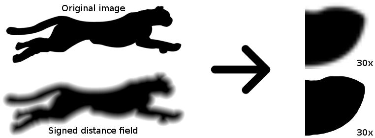 Как сделать вектор из растра