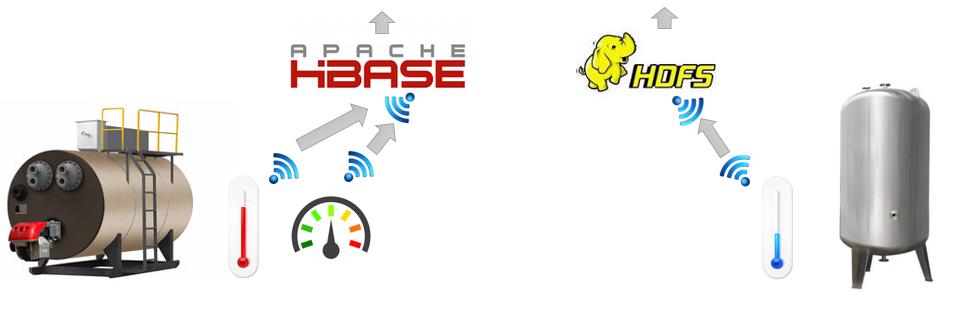 Схема процесса сбора данных