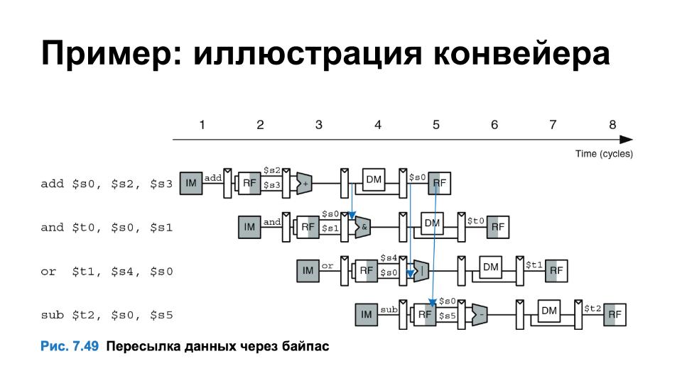Харрис & Харрис на русском (12).png