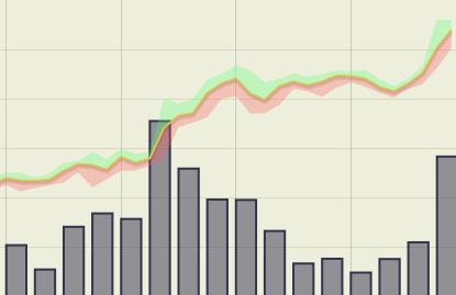 Курс Bitcoin превысил 1000$ за 1 BTC