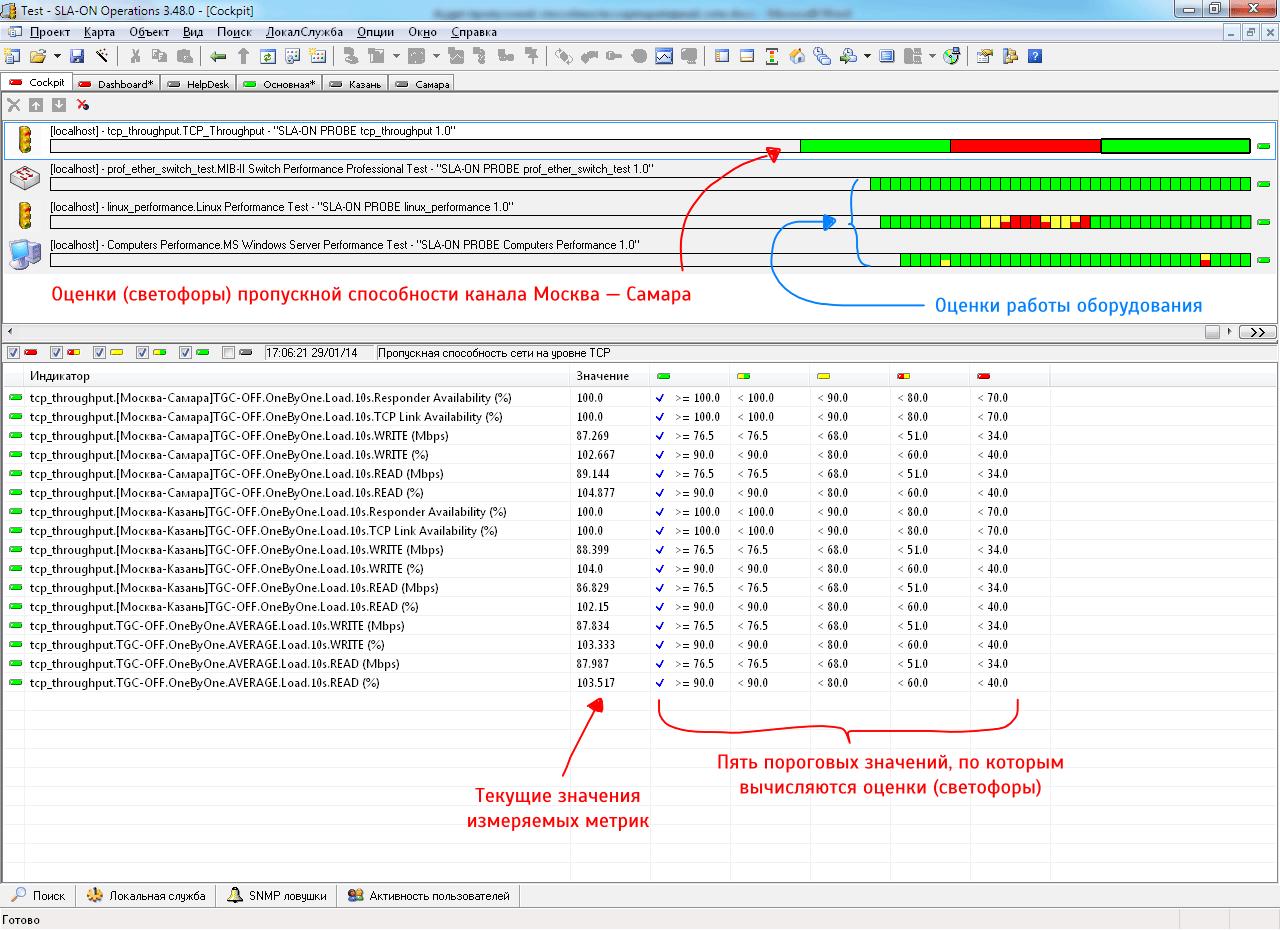 Какую скорость сети обеспечивает провайдер Фактически Хабрахабр image