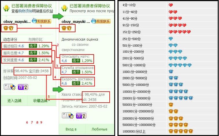 Taobao инструкция - фото 4