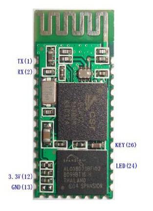 nRF24L01 Wireless Module with Arduino / ITEAD Studio