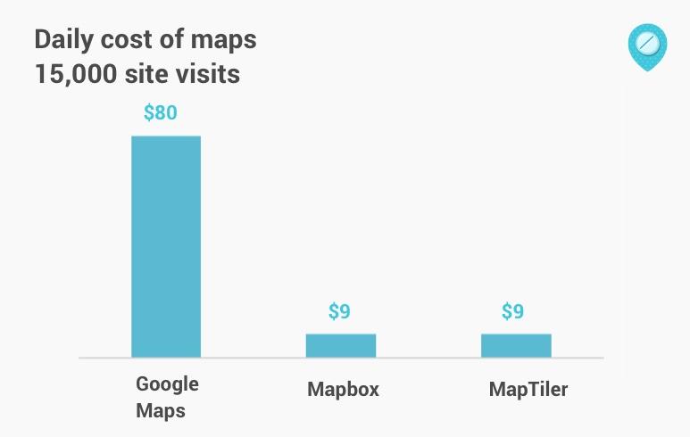 Прощай, Google Maps
