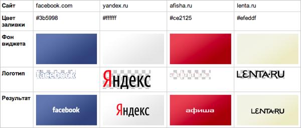 Примеры оформления виджетов для Табло Яндекс.Браузера