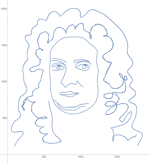 making-formulas-for-everything-from-pi-to-the-pink-panther-to-sir-isaac-newton_127.png