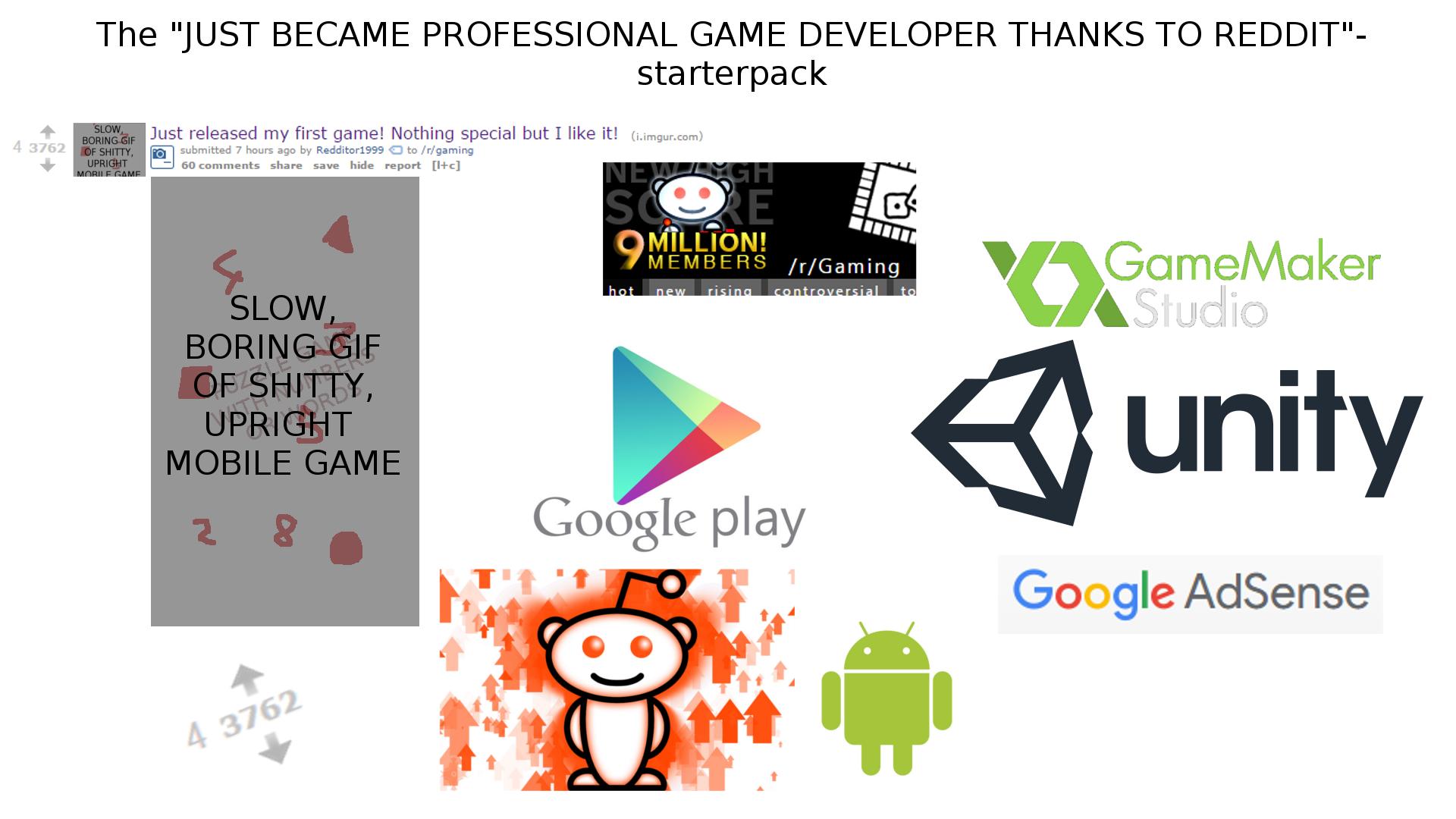 Игры и геймплей: разные типы игроков
