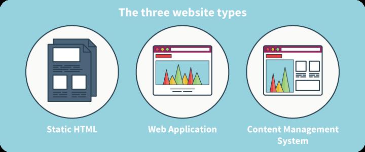 Помимо того из множества вариантов сервисов бесплатный веб хостинг дает очень простой движок хостинг картинок