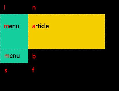 grid template for landscape