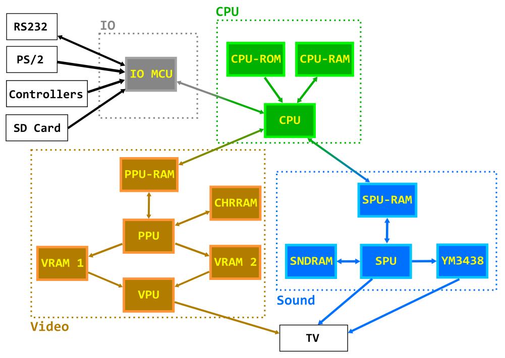 imageArchitecture