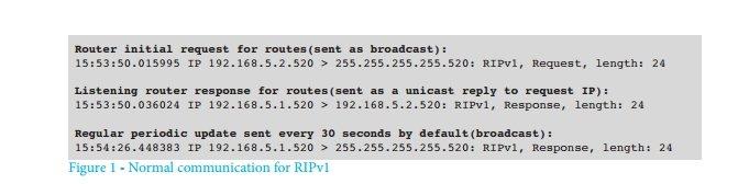 Удар из прошлого: DdoS-атака RIPv1, или чем опасны старые роутеры