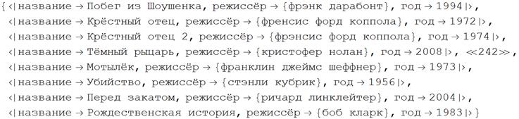 Poisk-posledovatelnosti-prosmotra-spiska-250-luchshih-filmov-Wolfram-Language-Mathematica_36.png