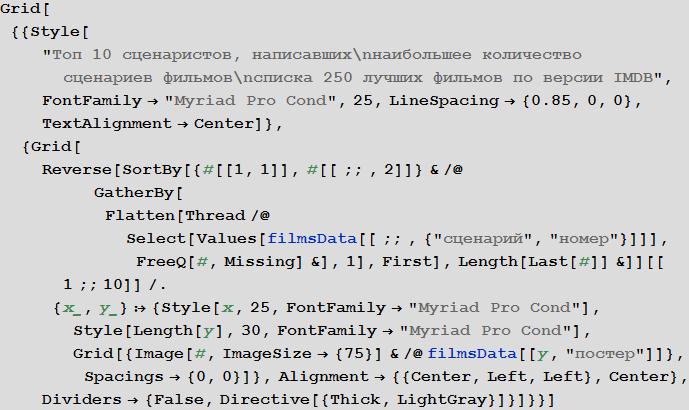 Poisk-posledovatelnosti-prosmotra-spiska-250-luchshih-filmov-Wolfram-Language-Mathematica_49.png