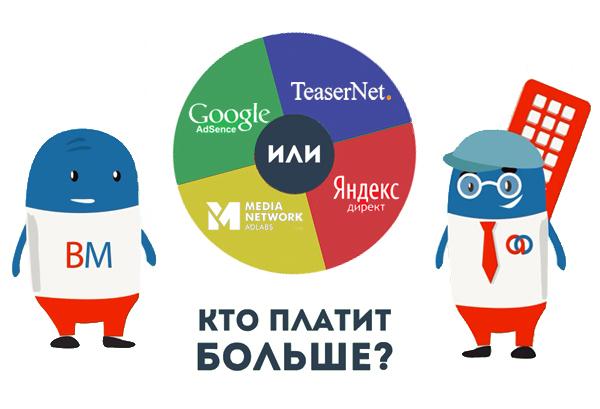контекстная реклама стоимость новосибирск