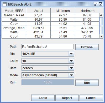 Утиліта NIOBench, вивід результатів вимірювання швидкості читання, запису і копіювання файлів на жорсткому диску