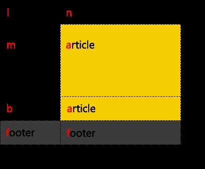 grid template sample