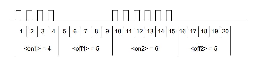 иллюстрация к теории ИК-сигнала